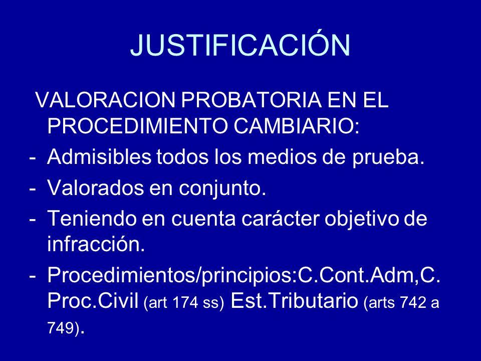 JUSTIFICACIÓN VALORACION PROBATORIA EN EL PROCEDIMIENTO CAMBIARIO: