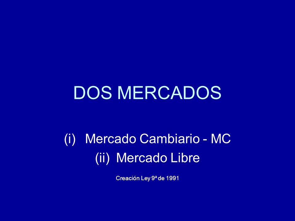 Mercado Cambiario - MC Mercado Libre Creación Ley 9ª de 1991