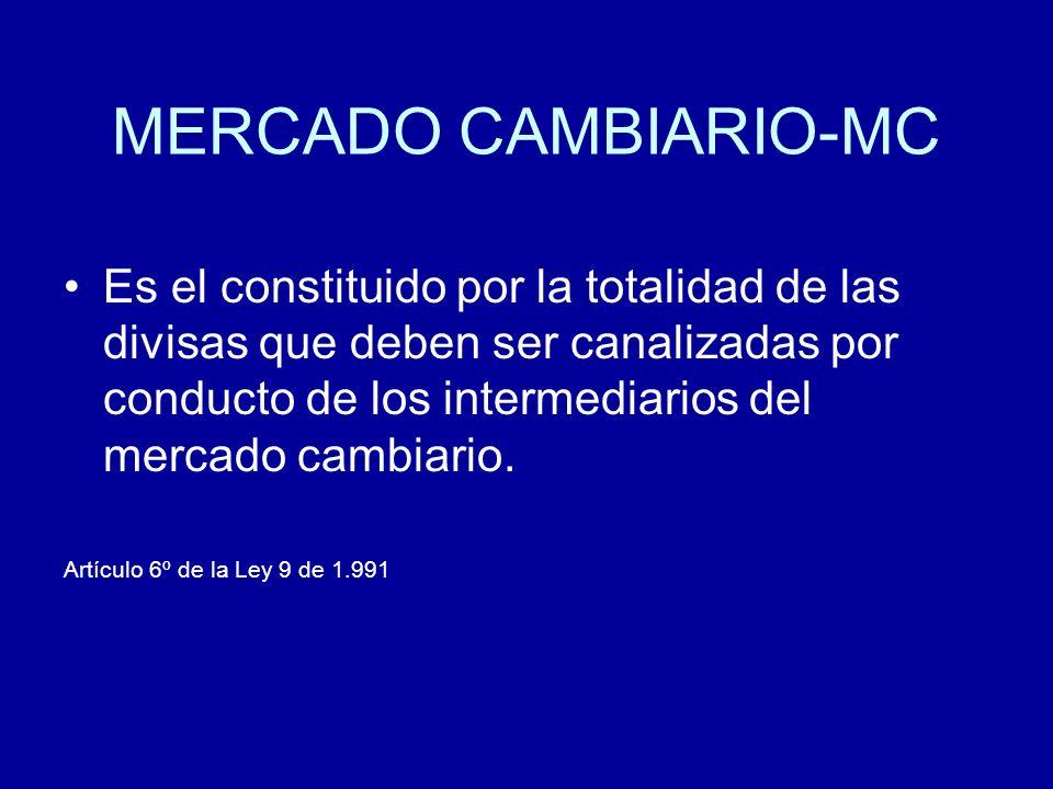 MERCADO CAMBIARIO-MC