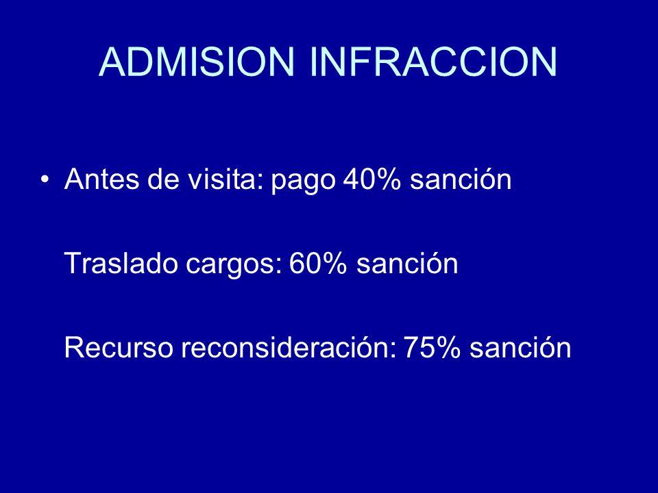 ADMISION INFRACCION Antes de visita: pago 40% sanción
