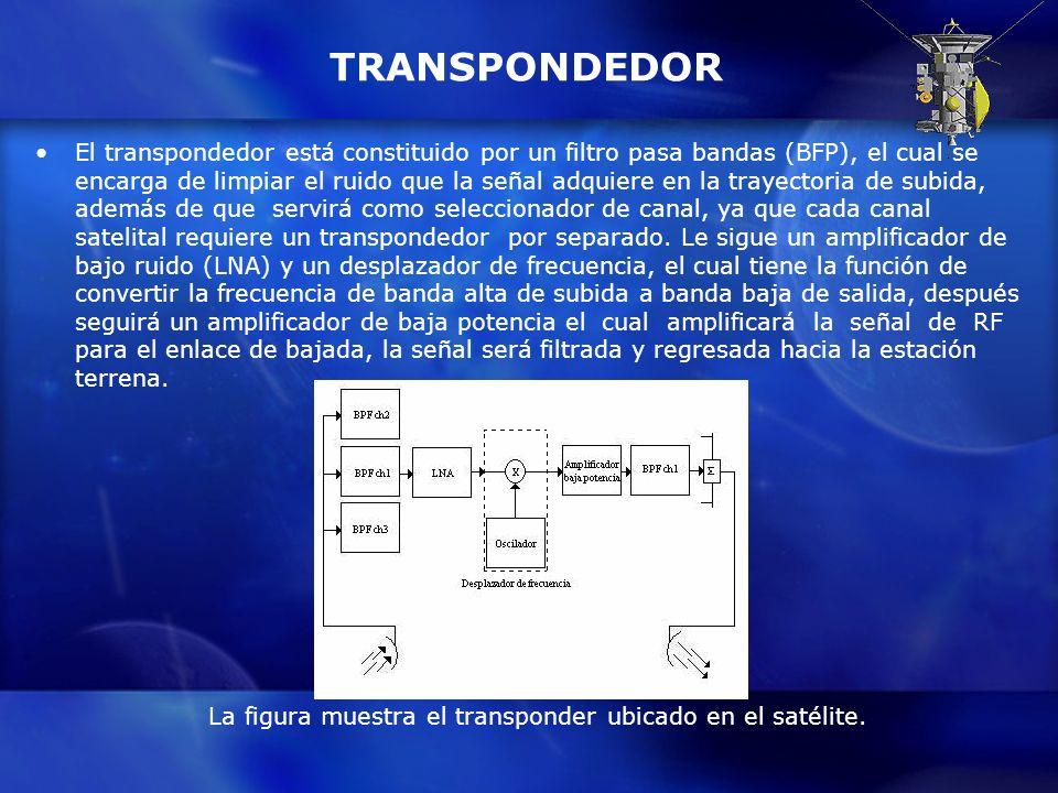 TRANSPONDEDOR