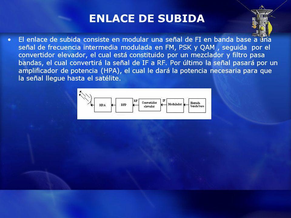 ENLACE DE SUBIDA