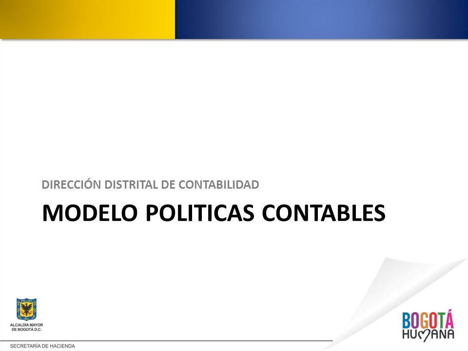 MODELO POLITICAS CONTABLES