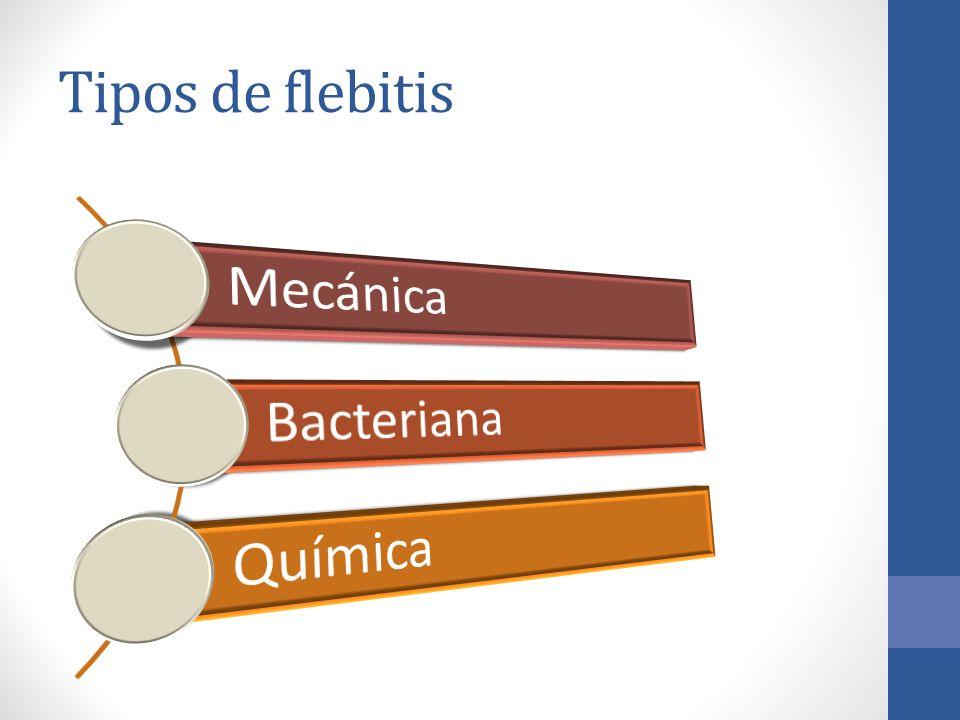 Tipos de flebitis Mecánica Bacteriana Química