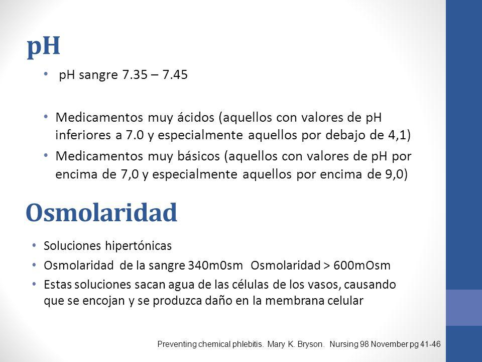 pH Osmolaridad pH sangre 7.35 – 7.45
