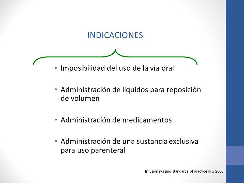 INDICACIONES Imposibilidad del uso de la vía oral