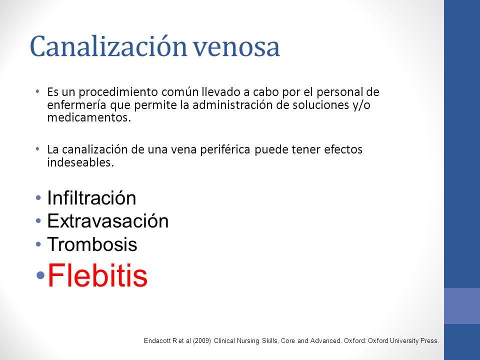 Flebitis Canalización venosa Infiltración Extravasación Trombosis