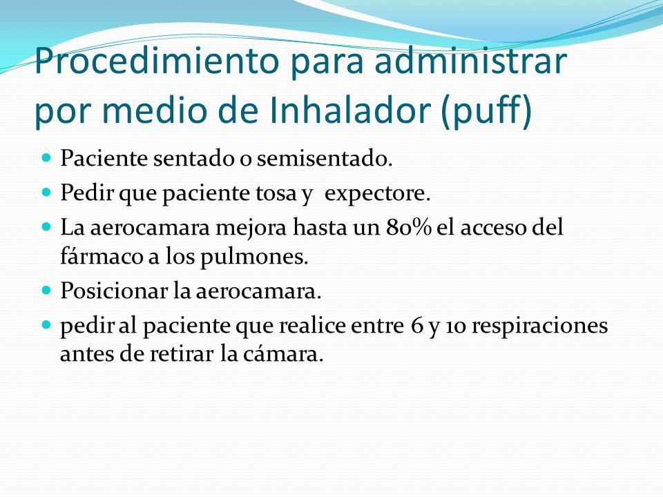 Procedimiento para administrar por medio de Inhalador (puff)