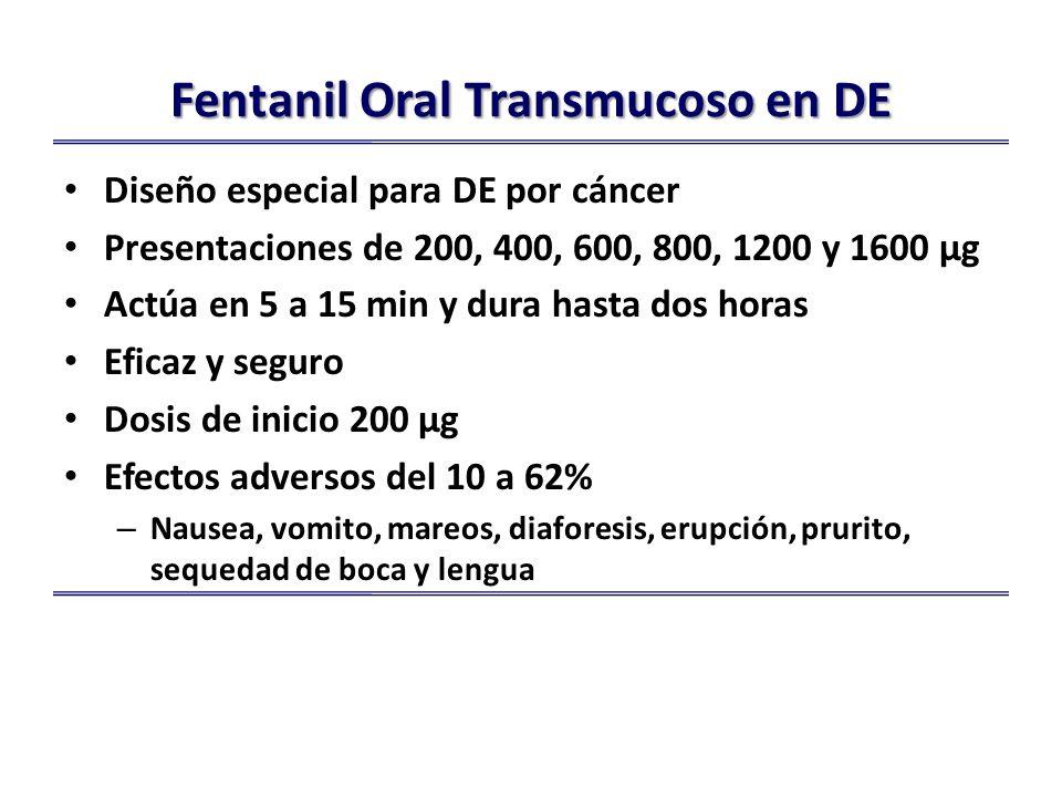 Fentanil Oral Transmucoso en DE