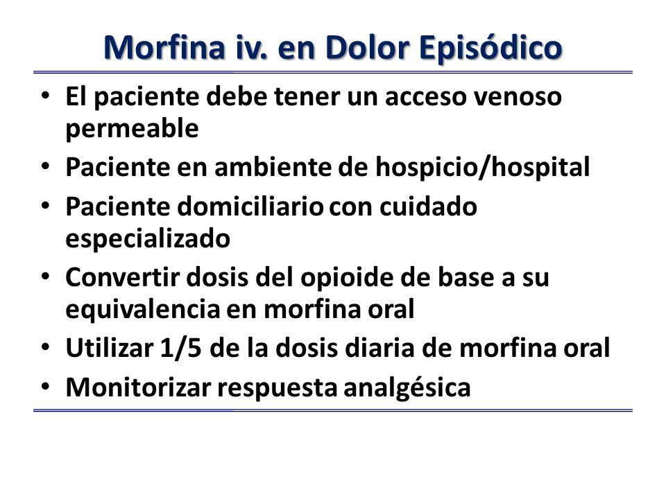 Morfina iv. en Dolor Episódico