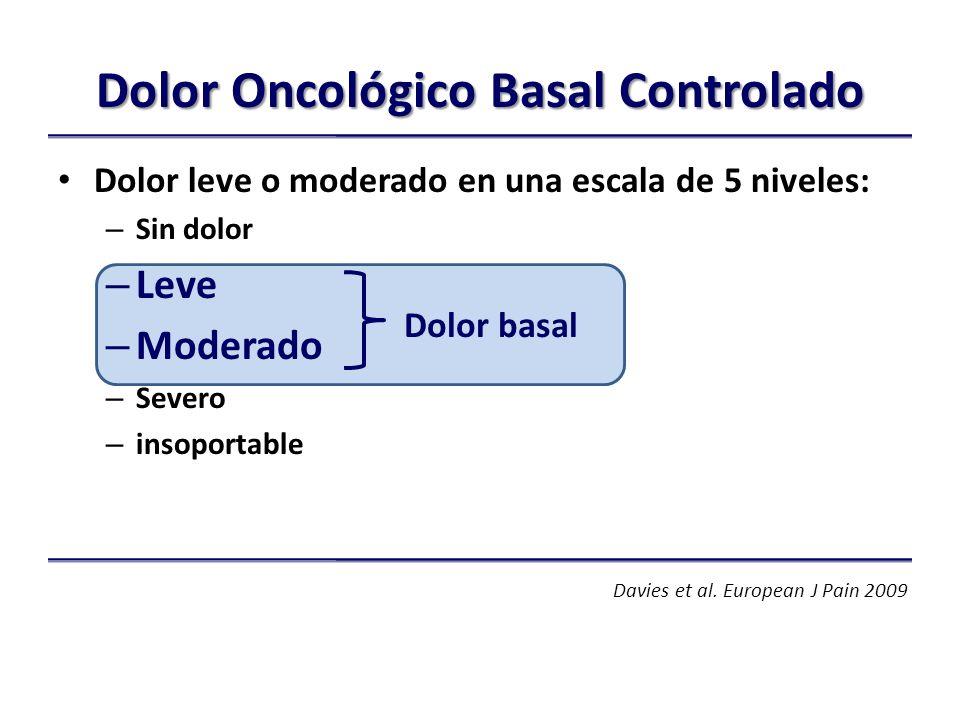 Dolor Oncológico Basal Controlado
