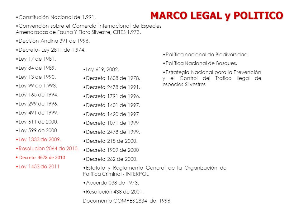 MARCO LEGAL y POLITICO Constitución Nacional de 1.991.