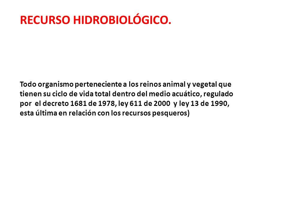 RECURSO HIDROBIOLÓGICO.