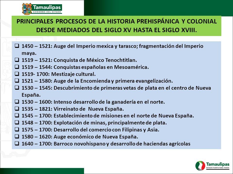 PRINCIPALES PROCESOS DE LA HISTORIA PREHISPÁNICA Y COLONIAL DESDE MEDIADOS DEL SIGLO XV HASTA EL SIGLO XVIII.