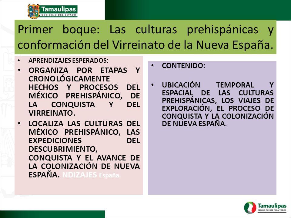 Primer boque: Las culturas prehispánicas y conformación del Virreinato de la Nueva España.