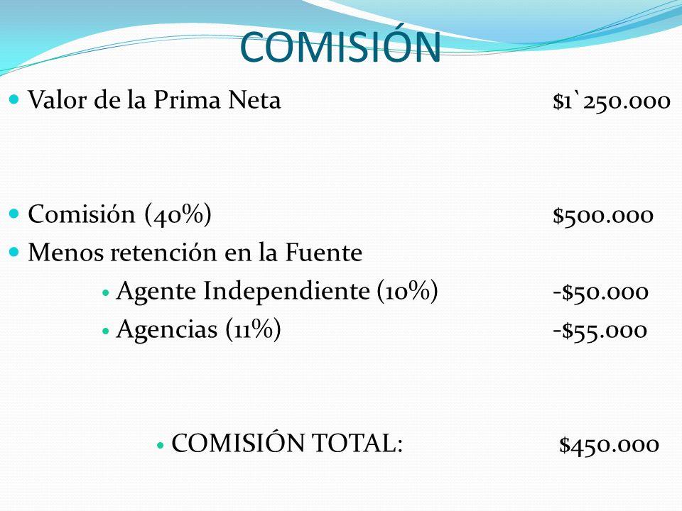 COMISIÓN Valor de la Prima Neta $1`250.000 Comisión (40%) $500.000