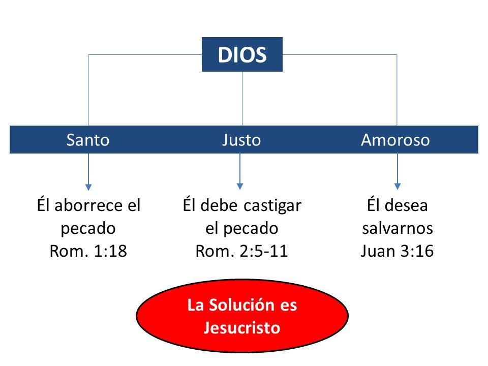 La Solución es Jesucristo