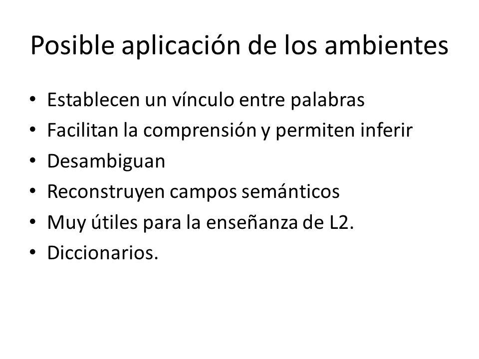 Posible aplicación de los ambientes