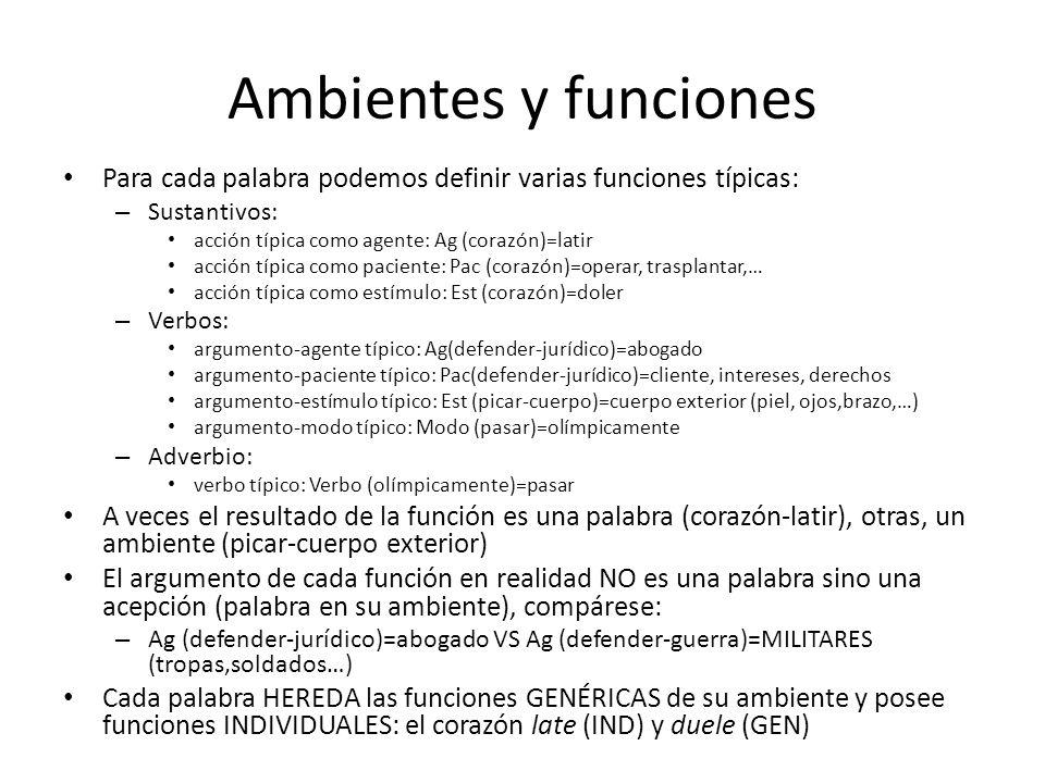 Ambientes y funciones Para cada palabra podemos definir varias funciones típicas: Sustantivos: acción típica como agente: Ag (corazón)=latir.