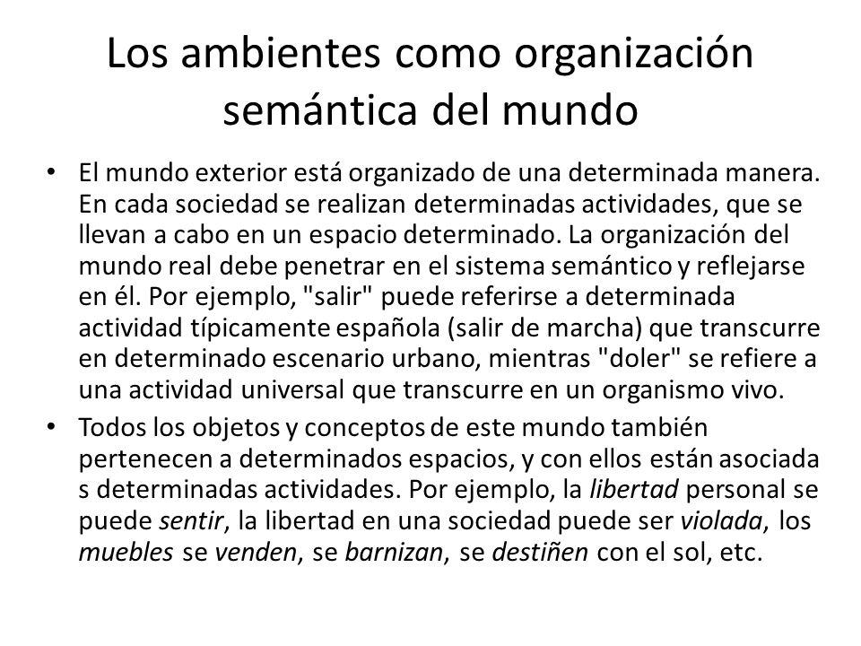 Los ambientes como organización semántica del mundo