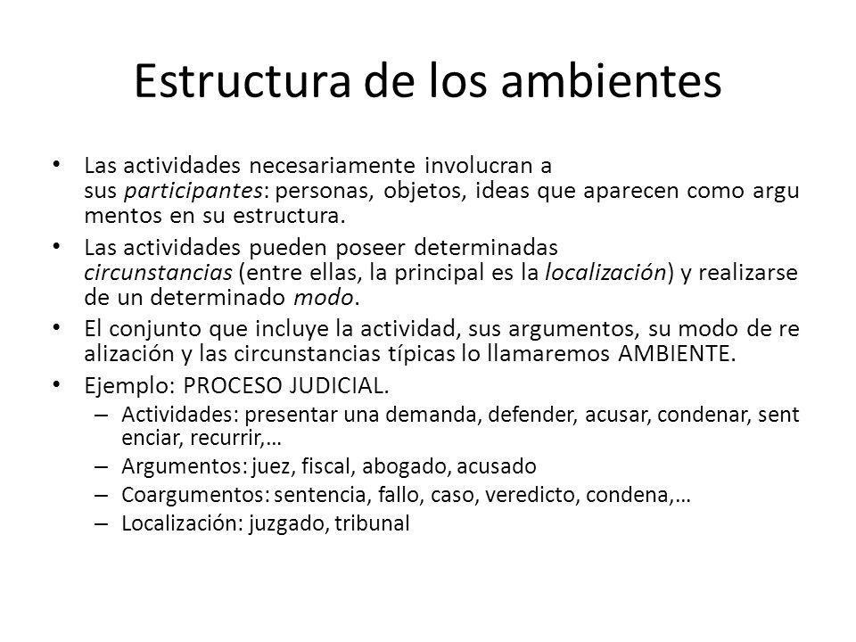 Estructura de los ambientes