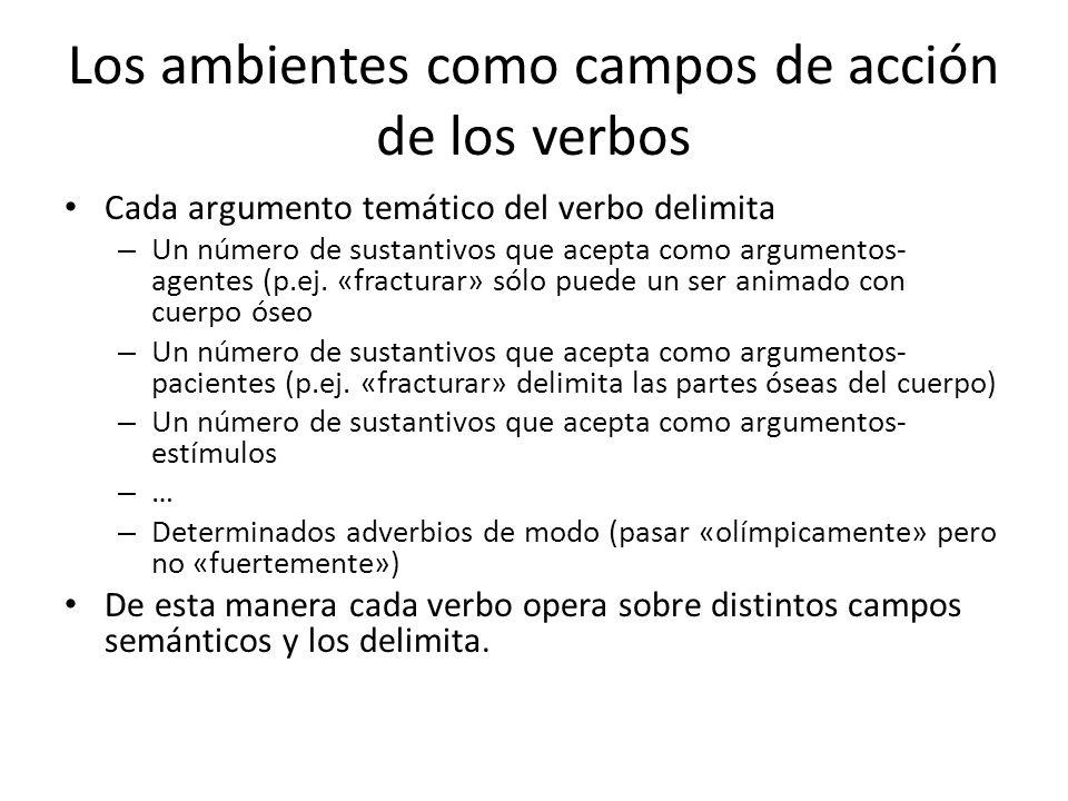 Los ambientes como campos de acción de los verbos