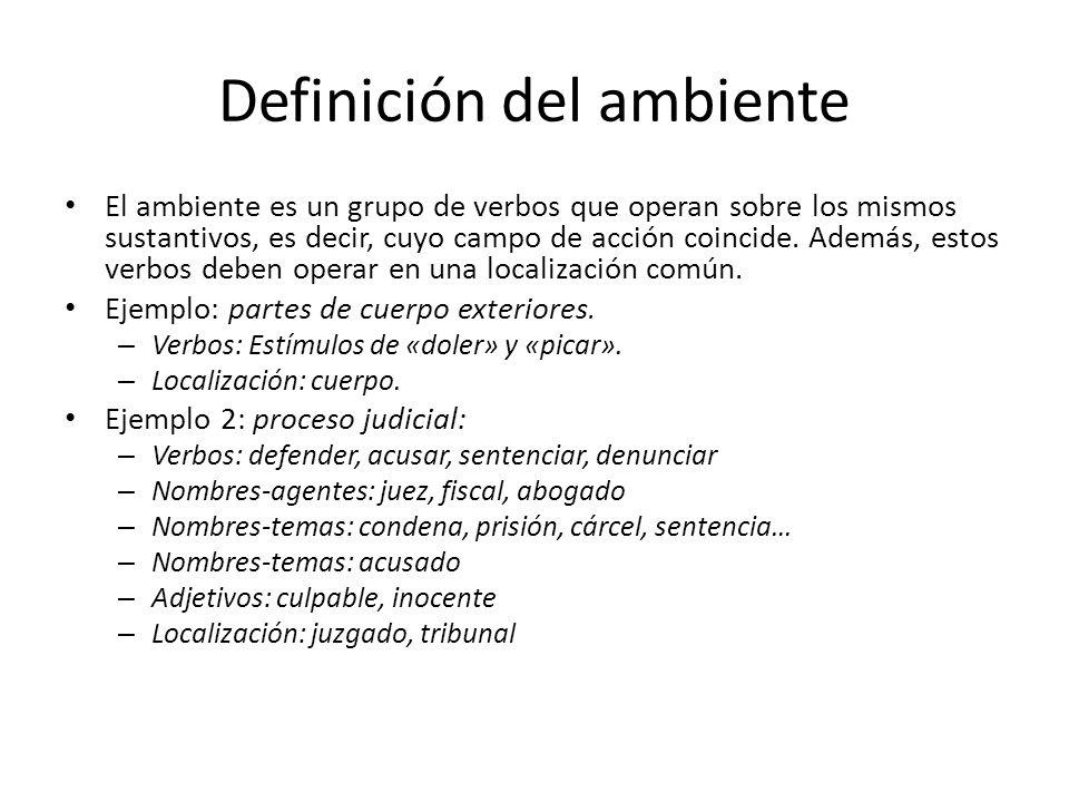 Definición del ambiente