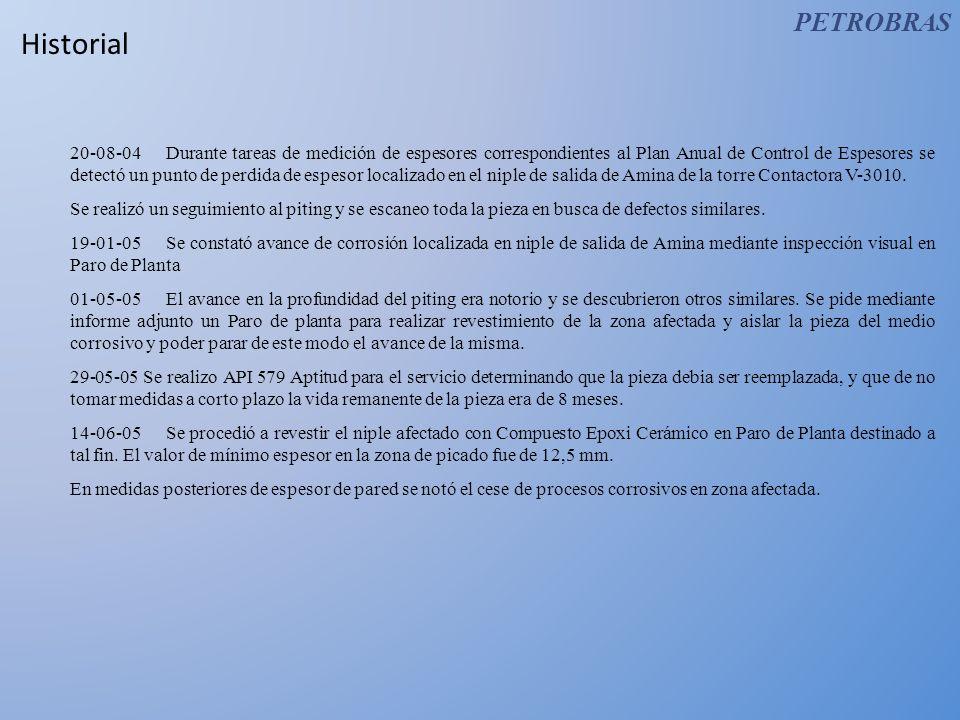 PETROBRAS Historial.