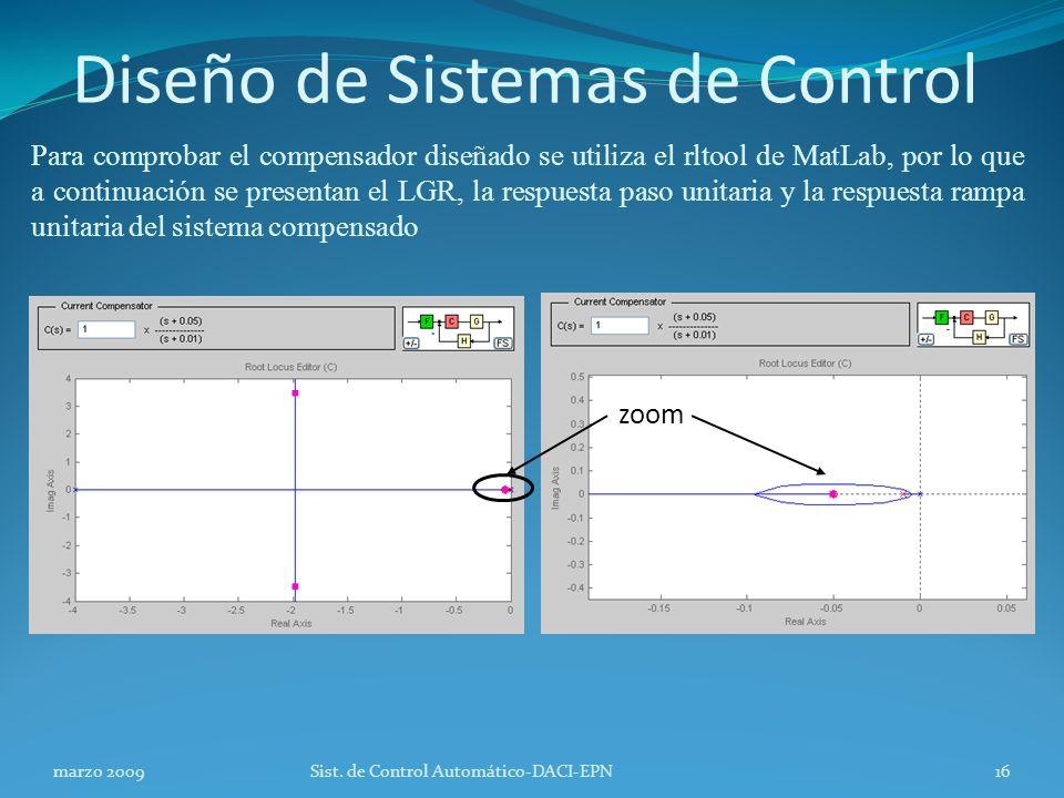 Diseño de Sistemas de Control