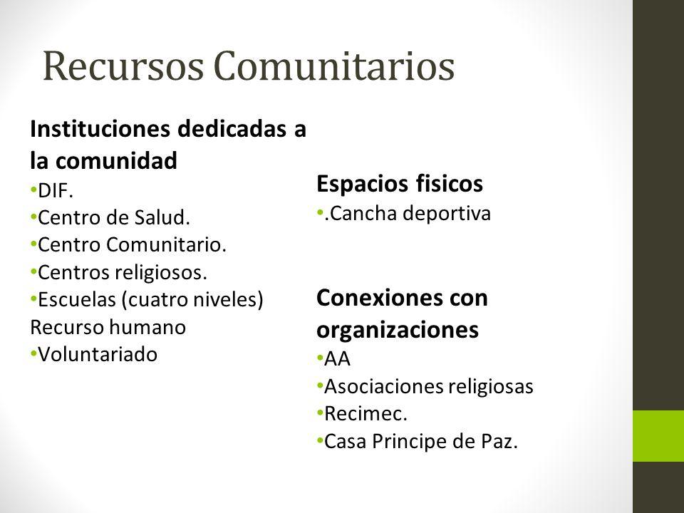 Recursos Comunitarios