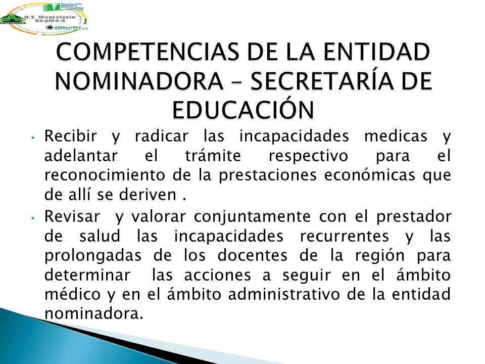 COMPETENCIAS DE LA ENTIDAD NOMINADORA – SECRETARÍA DE EDUCACIÓN