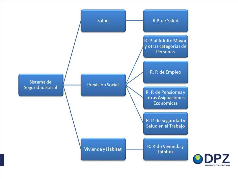 Sistema de Seguridad Social Salud R.P. de Salud Previsión Social