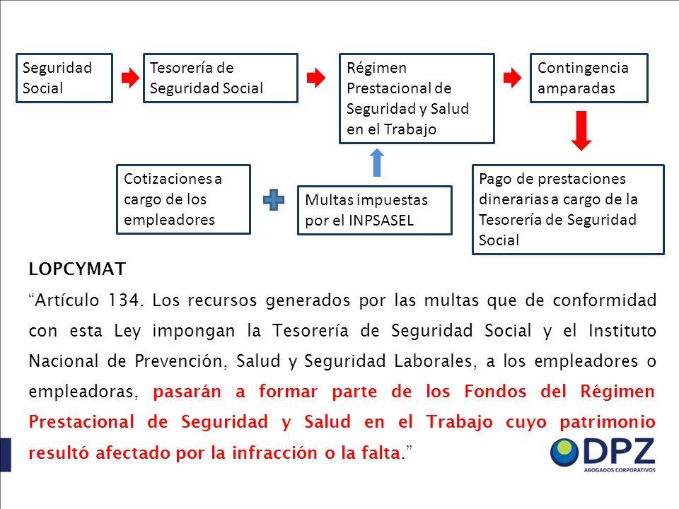 Seguridad Social Tesorería de Seguridad Social. Régimen Prestacional de Seguridad y Salud en el Trabajo.