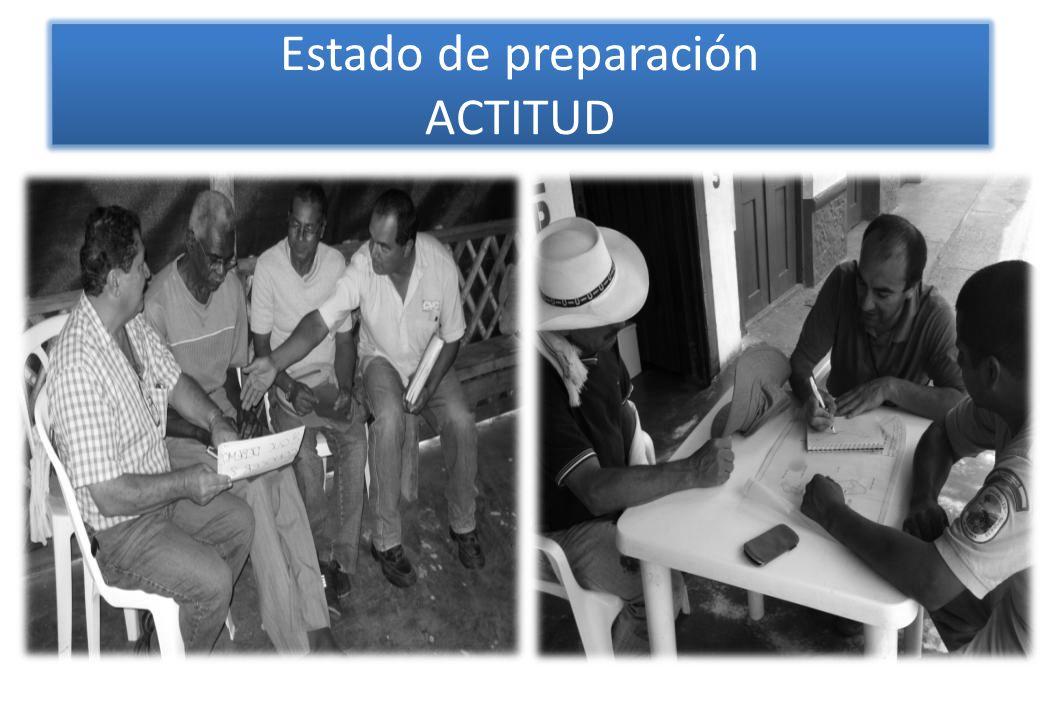 Estado de preparación ACTITUD