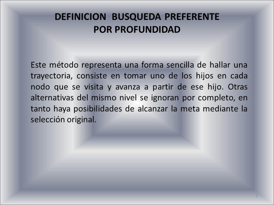 DEFINICION BUSQUEDA PREFERENTE POR PROFUNDIDAD