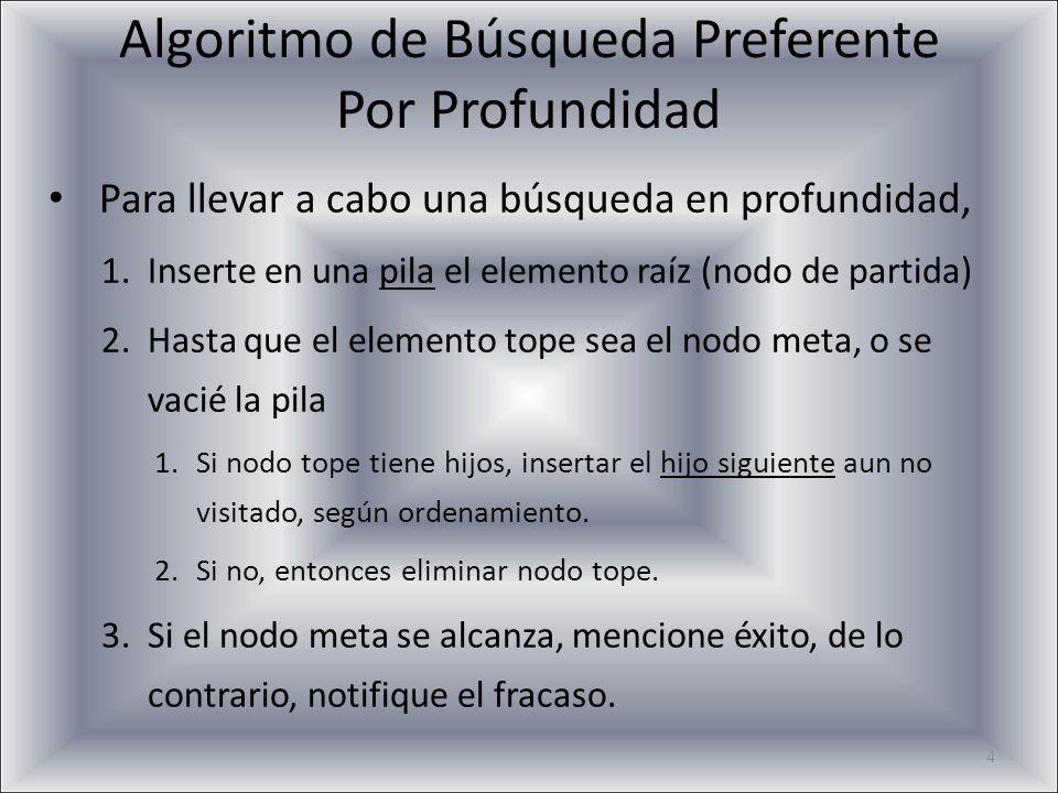 Algoritmo de Búsqueda Preferente Por Profundidad