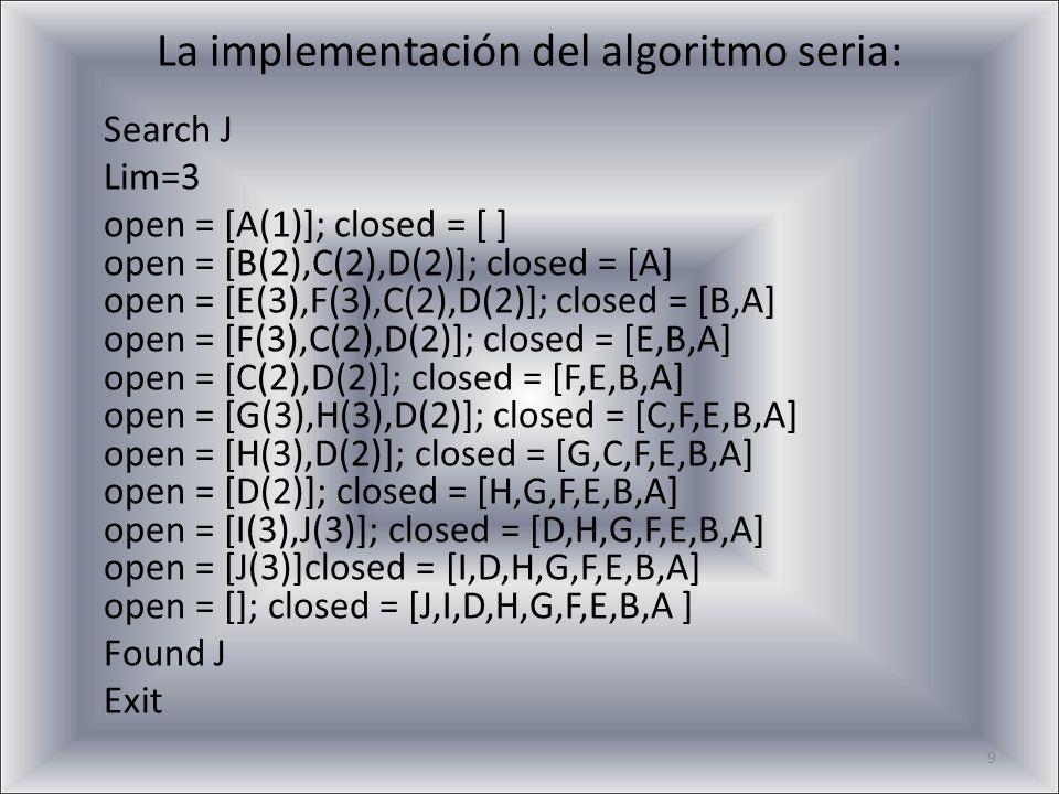 La implementación del algoritmo seria: