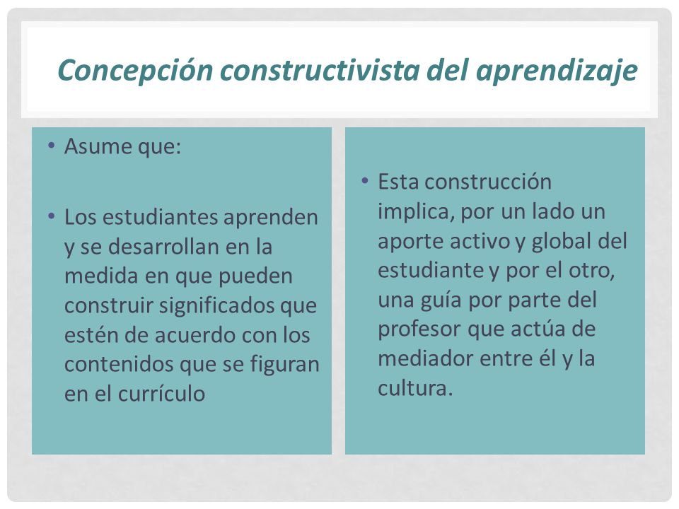 Concepción constructivista del aprendizaje