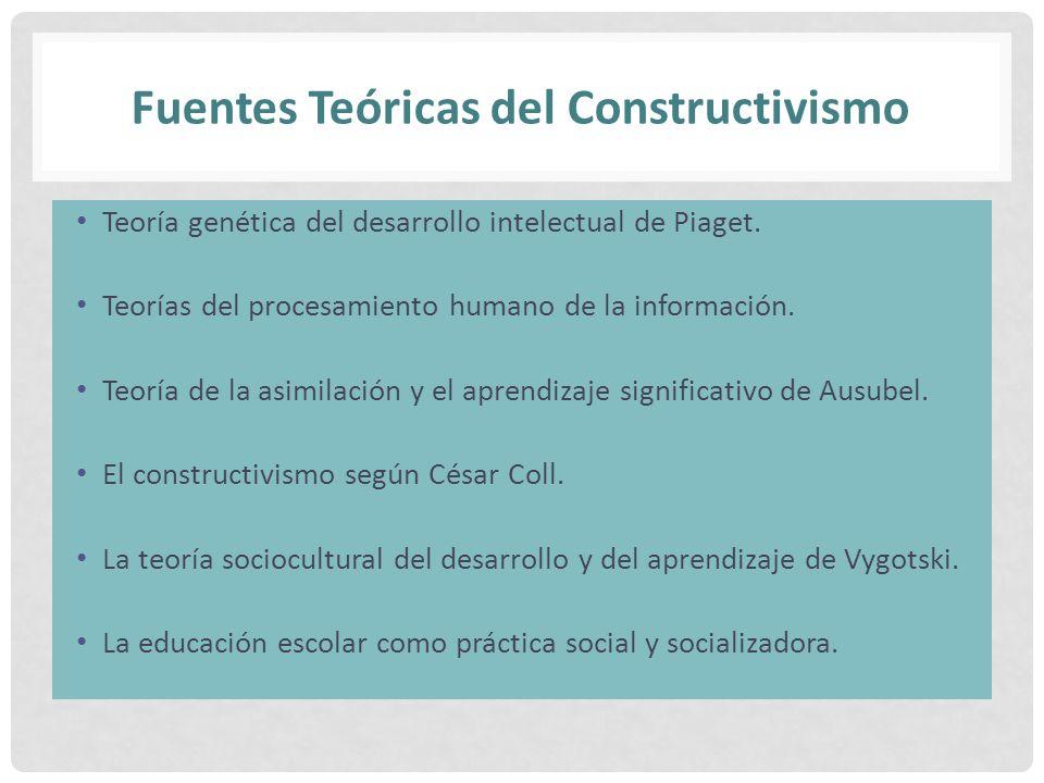 Fuentes Teóricas del Constructivismo