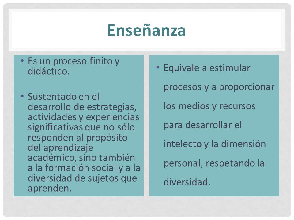 Enseñanza Es un proceso finito y didáctico.