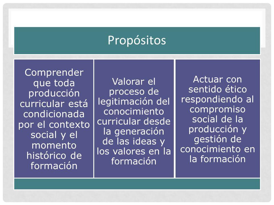 Propósitos Comprender que toda producción curricular está condicionada por el contexto social y el momento histórico de formación.