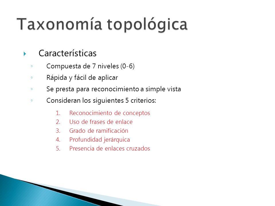 Taxonomía topológica Características Compuesta de 7 niveles (0-6)