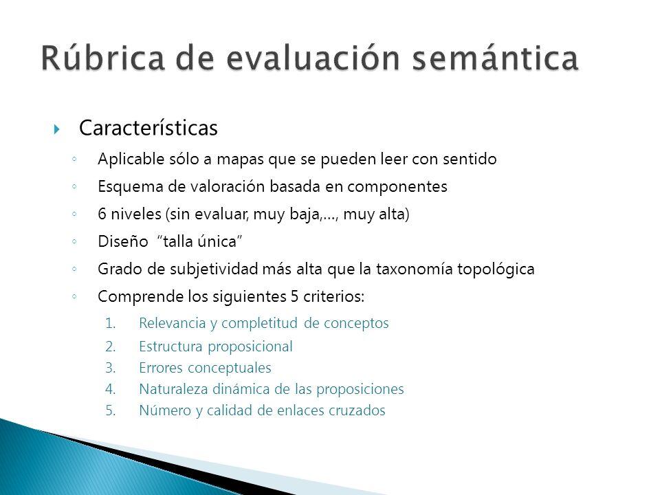 Rúbrica de evaluación semántica