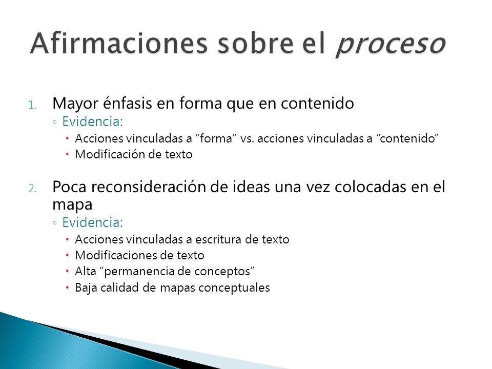 Afirmaciones sobre el proceso