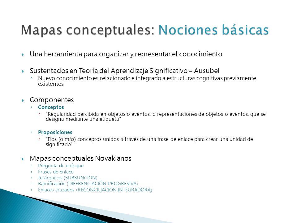 Mapas conceptuales: Nociones básicas