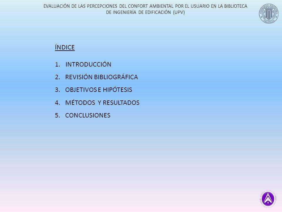 2. REVISIÓN BIBLIOGRÁFICA 3. OBJETIVOS E HIPÓTESIS