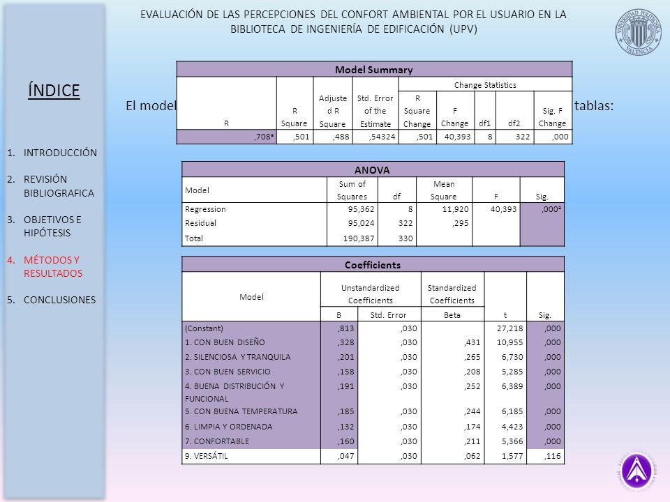 EVALUACIÓN DE LAS PERCEPCIONES DEL CONFORT AMBIENTAL POR EL USUARIO EN LA BIBLIOTECA DE INGENIERÍA DE EDIFICACIÓN (UPV)