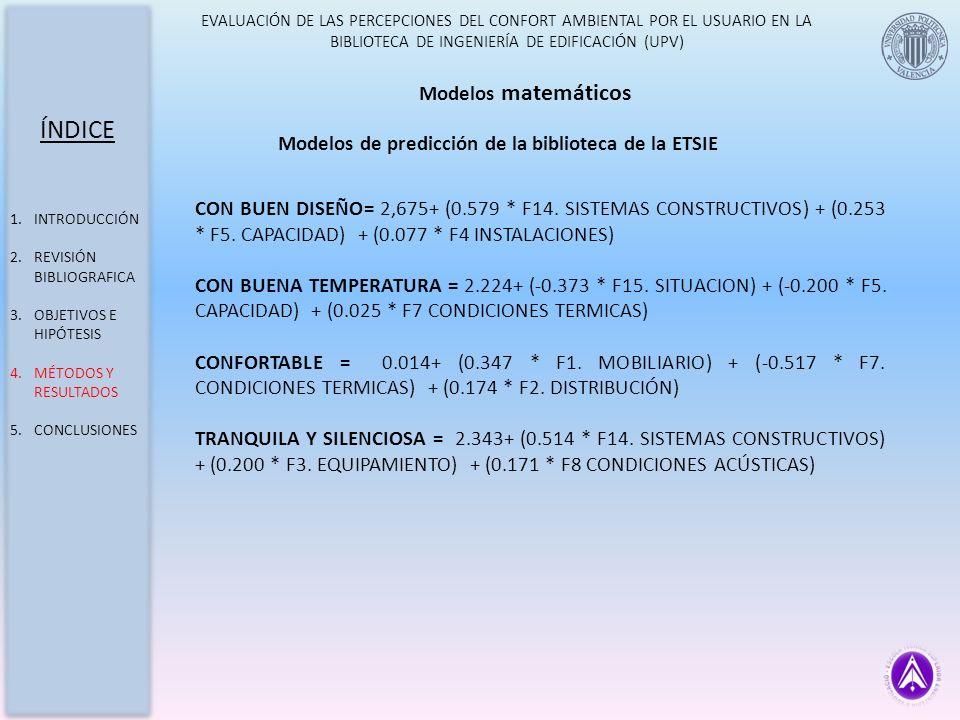 ÍNDICE Modelos matemáticos