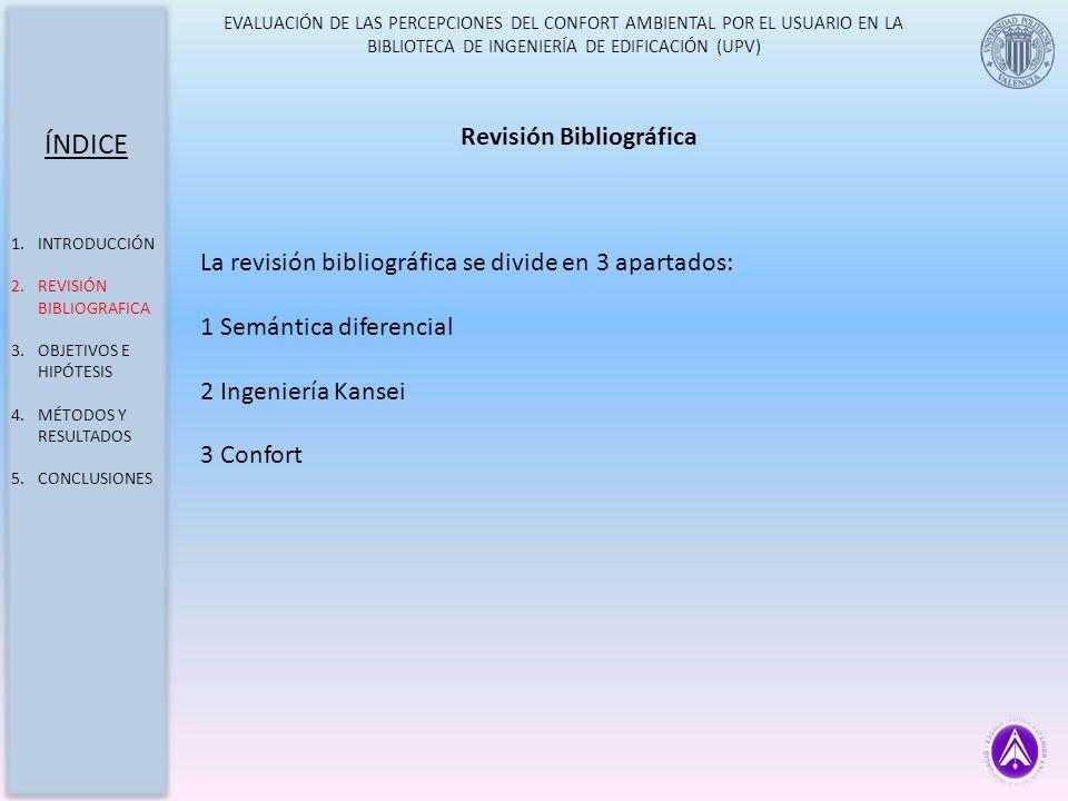 ÍNDICE Revisión Bibliográfica