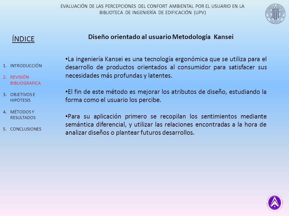 ÍNDICE Diseño orientado al usuario Metodología Kansei